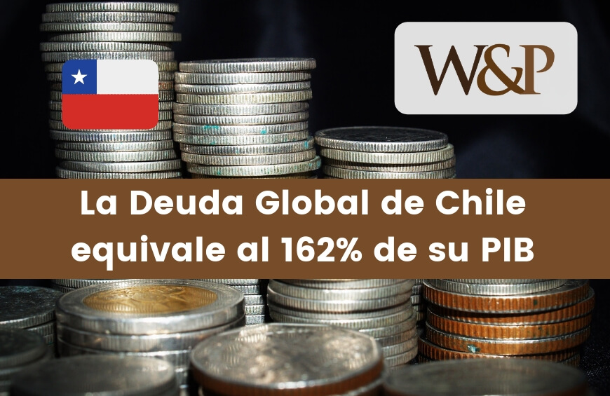 Deuda global chile pib