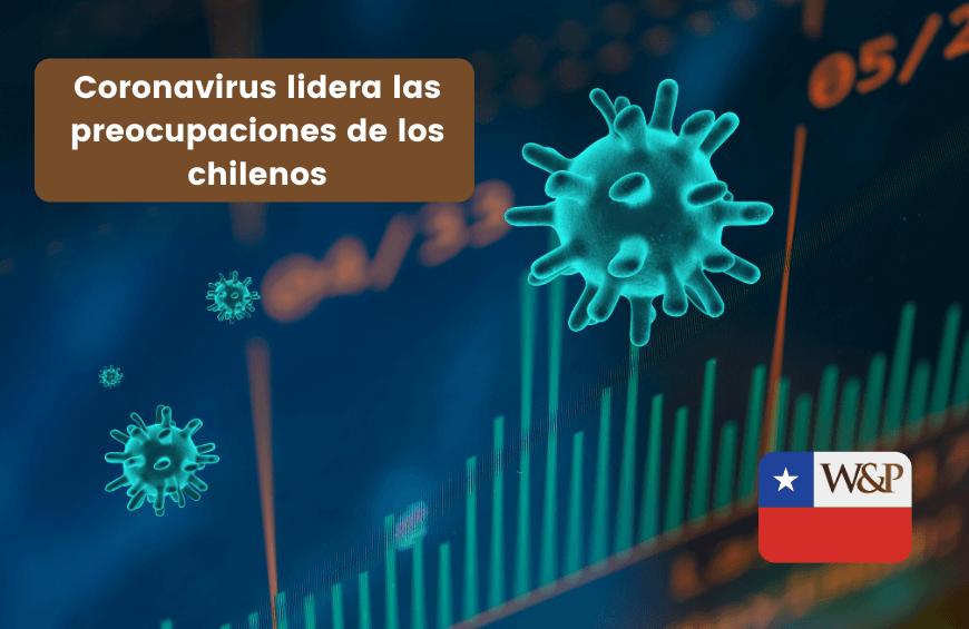 Coronavirus lidera las preocupaciones de los chilenos
